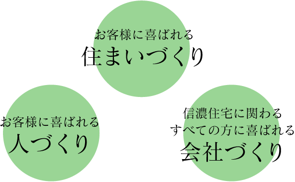concept_002