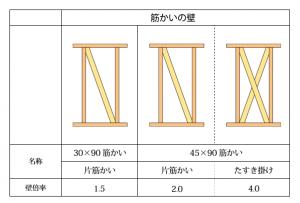 fig_reason02_03_03 (1)
