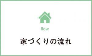 家づくりの流れ