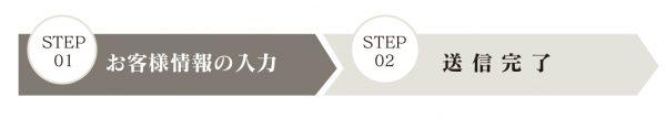STEP01 お客様情報の入力、STEP2 送信完了